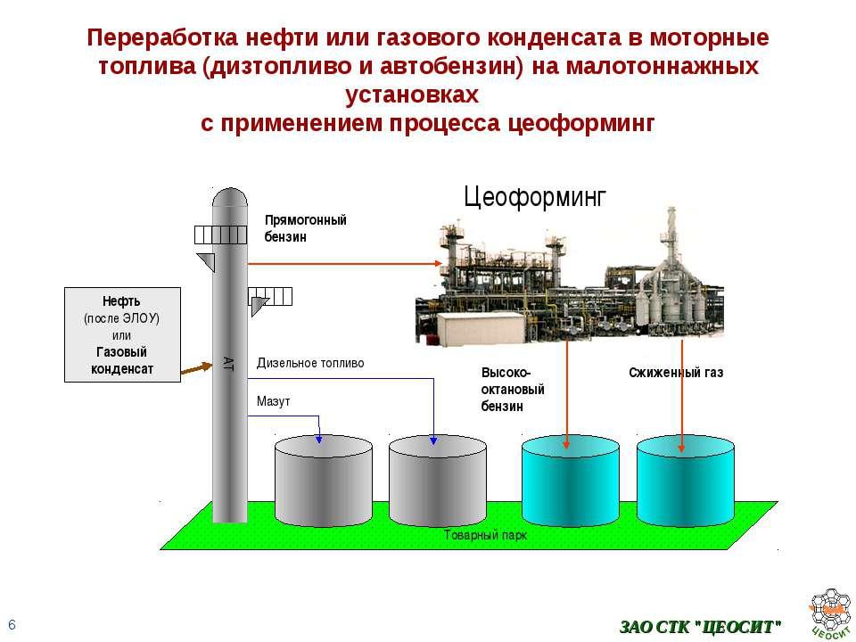 """ЗАО СТК """"ЦЕОСИТ"""" Переработка нефти или газового конденсата в моторные топлива..."""
