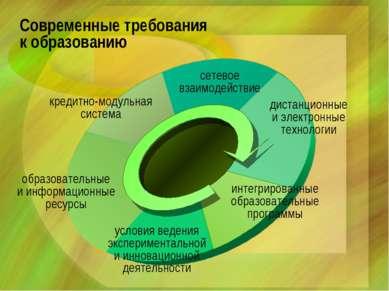 Современные требования к образованию кредитно-модульная система сетевое взаим...