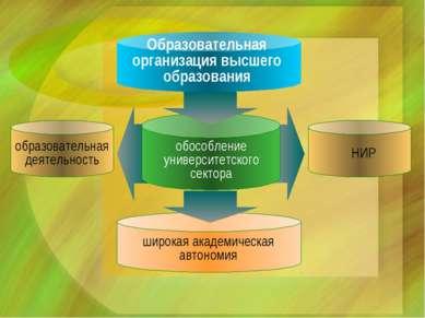 Образовательная организация высшего образования обособление университетского ...