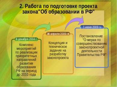 Комплекс мероприятий по реализации приоритетных направлений развития образова...