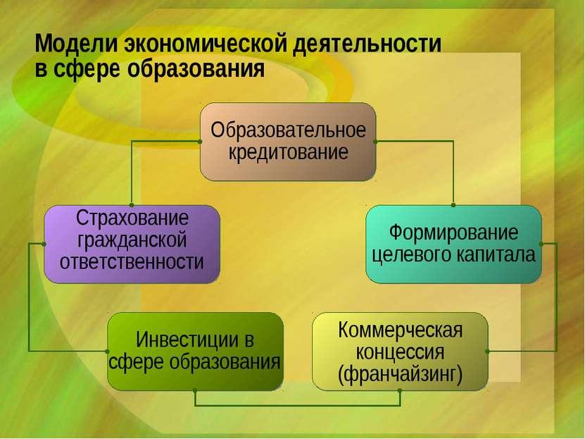 Модели экономической деятельности в сфере образования Образовательное кредито...