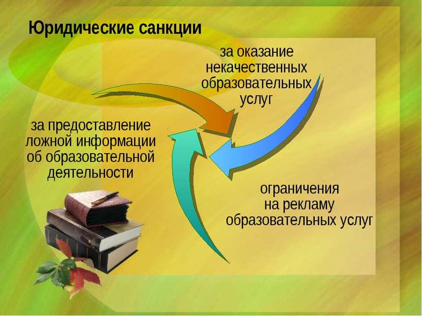 Юридические санкции за оказание некачественных образовательных услуг за предо...