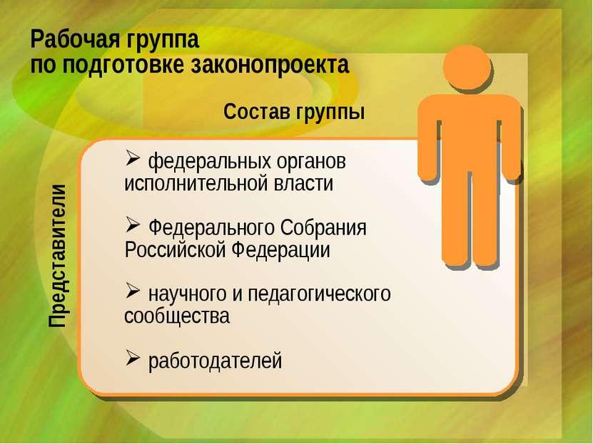 Рабочая группа по подготовке законопроекта Состав группы федеральных органов ...