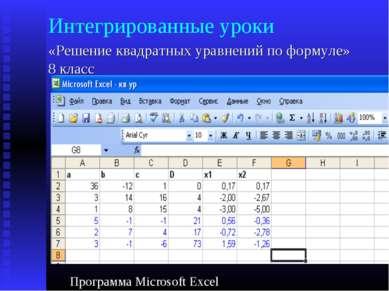 Интегрированные уроки «Решение квадратных уравнений по формуле» 8 класс Прогр...