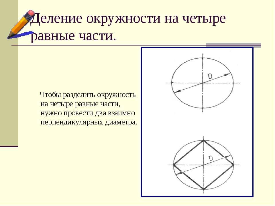 Деление окружности на четыре равные части. Чтобы разделить окружность на четы...