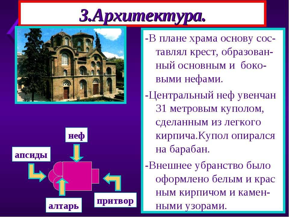 3.Архитектура. -Христианские храмы стро-ились по строгому кано-ну(порядку) -А...