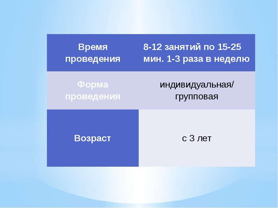 Время проведения 8-12 занятий по 15-25 мин.1-3раза в неделю Форма проведения ...