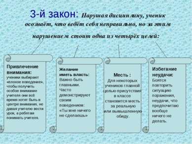 3-й закон: Нарушая дисциплину, ученик осознаёт, что ведёт себя неправильно, н...