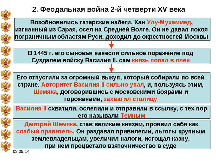 * 2. Феодальная война 2-й четверти XV века Возобновились татарские набеги. Ха...