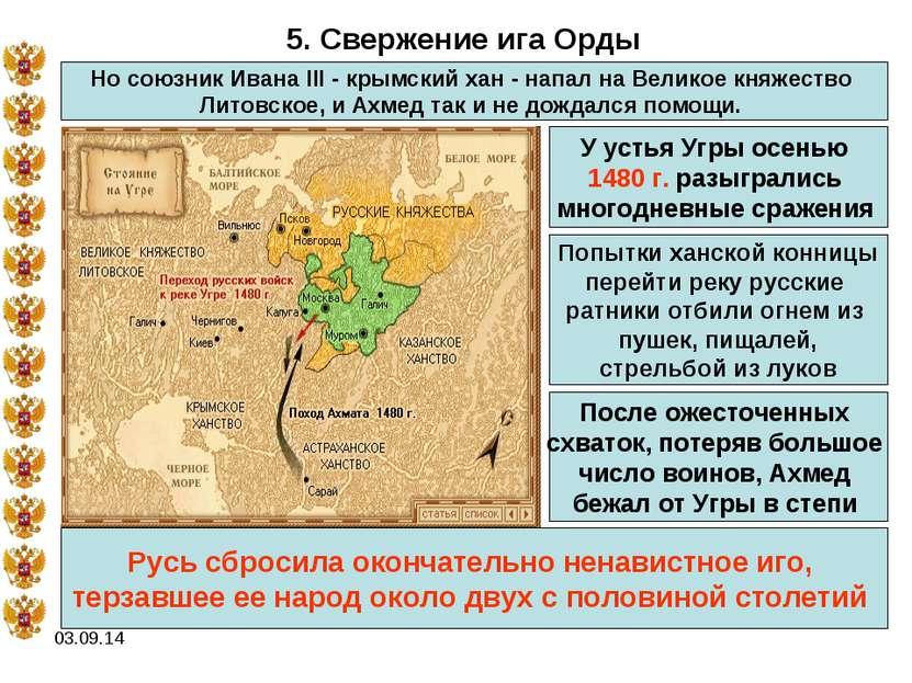 * 5. Свержение ига Орды Но союзник Ивана III - крымский хан - напал на Велико...
