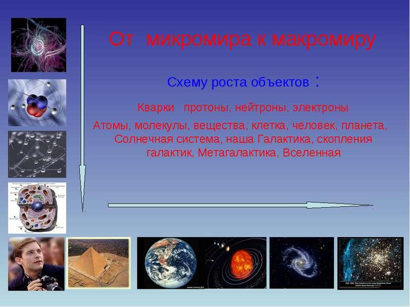 От микромира к макромиру Схему роста объектов : Кварки протоны, нейтроны, эле...