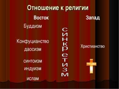 Отношение к религии Восток Запад Буддизм Христианство Конфуцианство даосизм с...