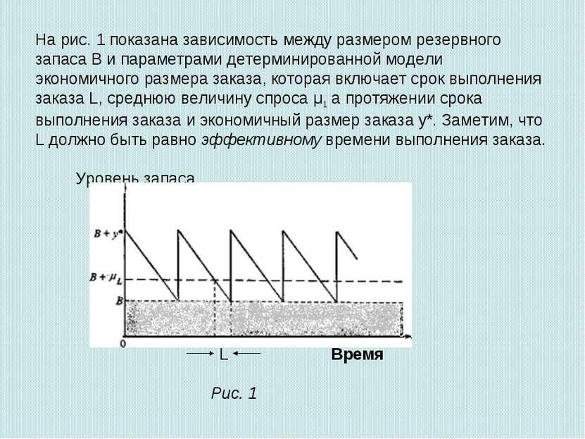 На рис. 1 показана зависимость между размером резервного запаса В и параметра...