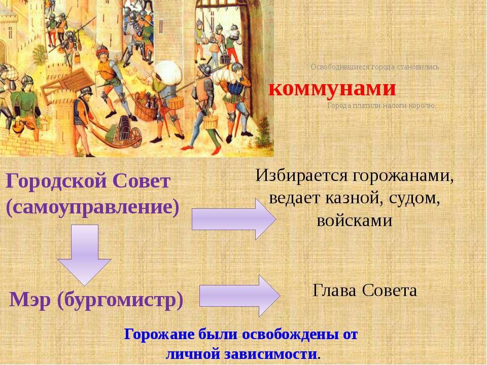 Ремесленный цех Цех: (от нем. «пирушка») - союз ремесленников одной специальн...