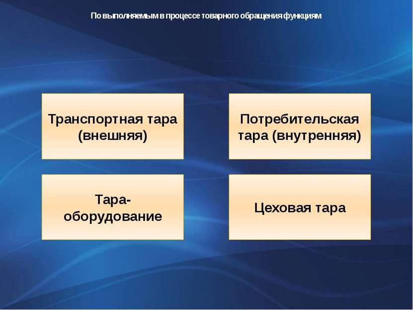 По выполняемым в процессе товарного обращения функциям Транспортная тара (вне...