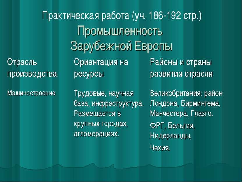 Промышленность Зарубежной Европы Практическая работа (уч. 186-192 стр.) Отрас...