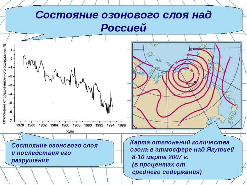 Состояние озонового слоя над Россией Состояние озонового слоя и последствия е...
