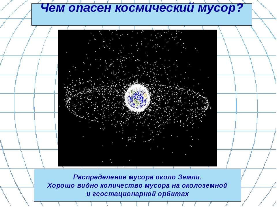 Чем опасен космический мусор? Распределение мусора около Земли. Хорошо видно ...