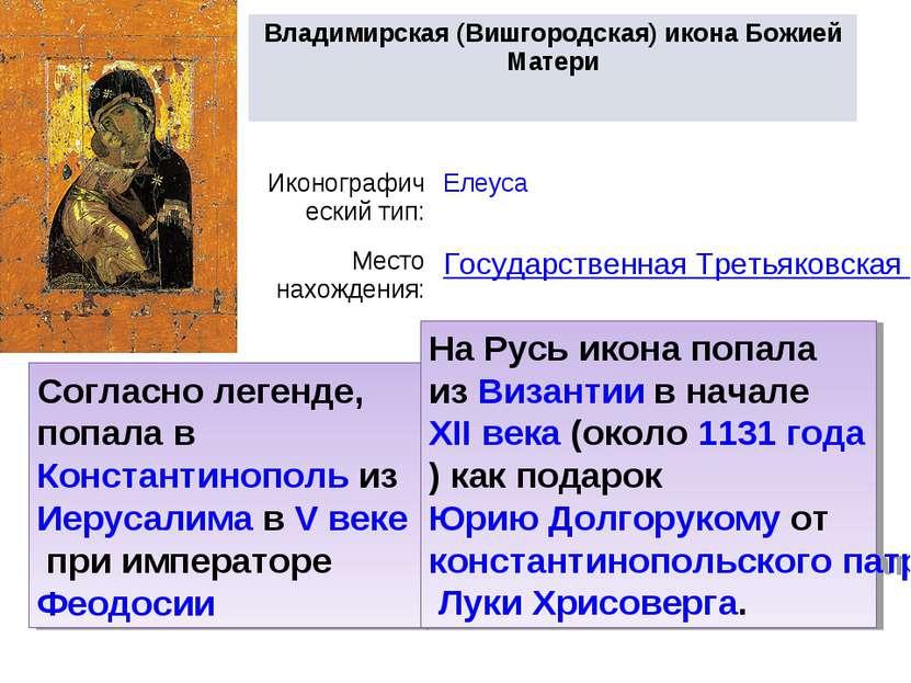 Согласно легенде, попала вКонстантинопольизИерусалимавV векепри императо...