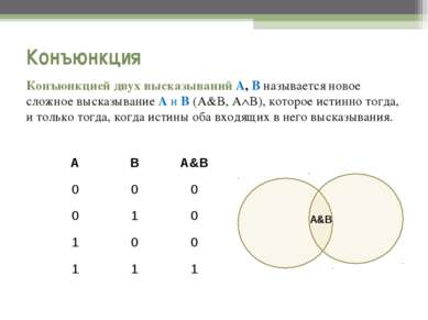 Конъюнкция Конъюнкцией двух высказываний A, B называется новое сложное высказ...