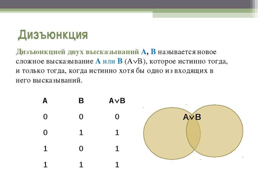 Дизъюнкция Дизъюнкцией двух высказываний A, B называется новое сложное высказ...