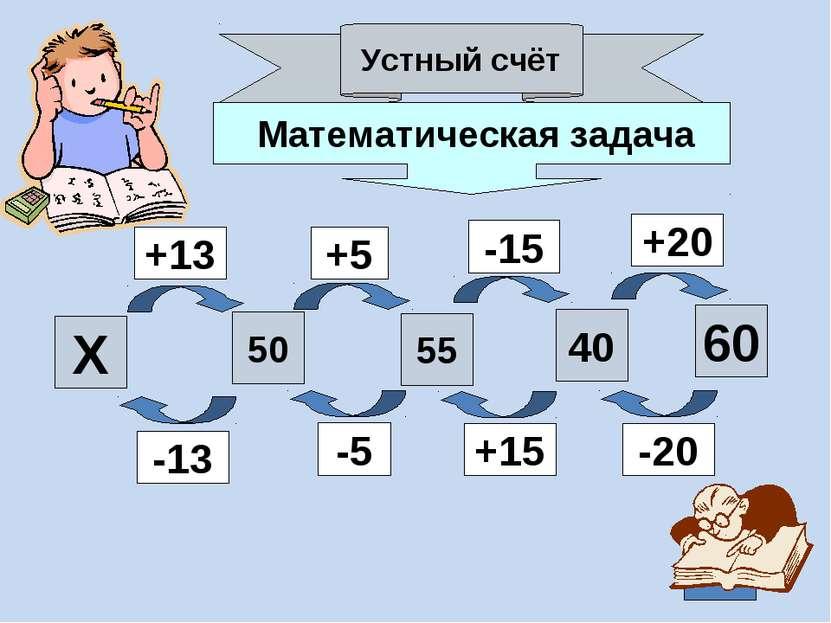 Устный счёт Математическая задача 50 55 40 60 Х +13 +5 -15 +20 -20 +15 -5 -13 37