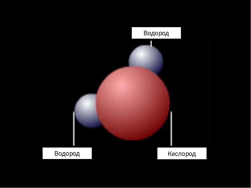 Кислород Водород Водород