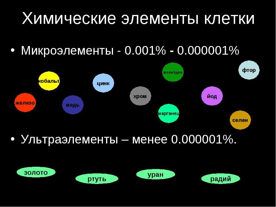 Химические элементы клетки Микроэлементы - 0.001% - 0.000001% Ультраэлементы ...