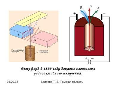 Резерфорд в 1899 году доказал сложность радиоактивного излучения. Беляева Т. ...