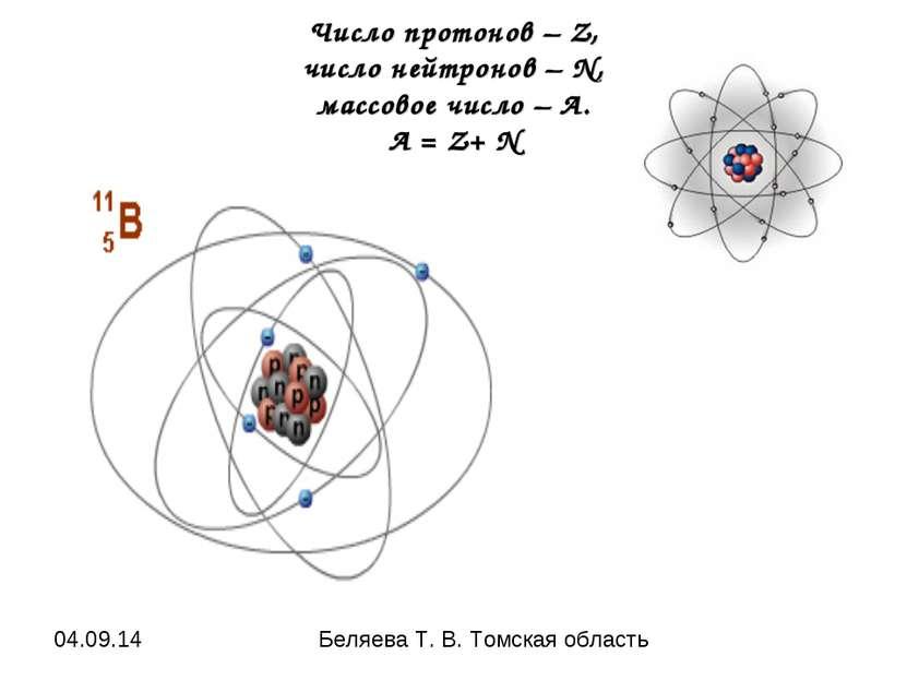 Число протонов – Z, число нейтронов – N, массовое число – А. А = Z+ N Беляева...