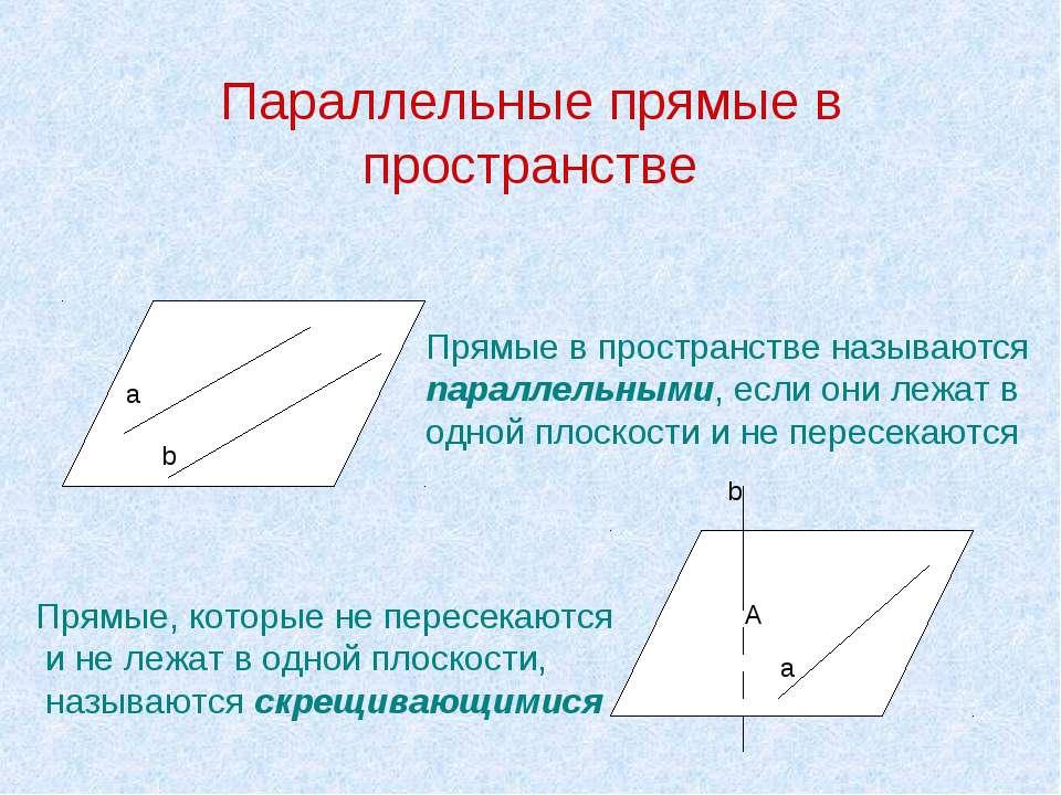 Параллельные прямые в пространстве А а а b b Прямые в пространстве называются...