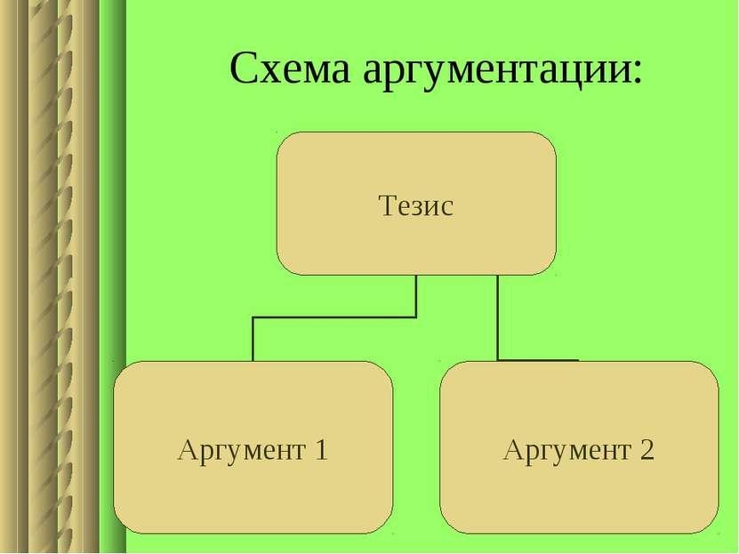 Схема аргументации: