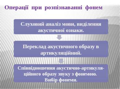 Операції при розпізнаванні фонем