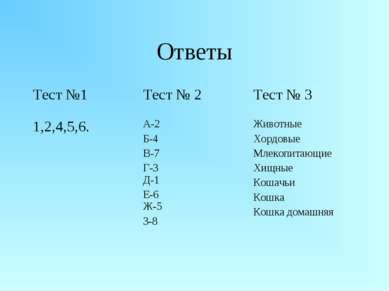 Ответы Тест №1 Тест № 2 Тест № 3 1,2,4,5,6. А-2 Б-4 В-7 Г-3 Д-1 Е-6 Ж-5 З-8 Ж...