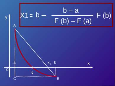 y x 0 a b x1 ξ A C B