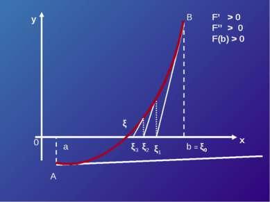 y x 0 a b = ξ0 ξ1 ξ2 A B F' > 0 F'' > 0 F(b) > 0 ξ ξ3