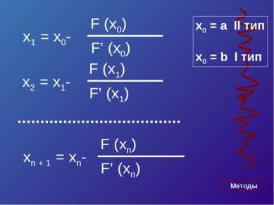Методы x0 = a II тип x0 = b I тип