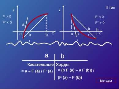 II тип Хорды b a Касательные = (b F (a) – a F (b)) / (F (a) – F (b)) = a – F ...