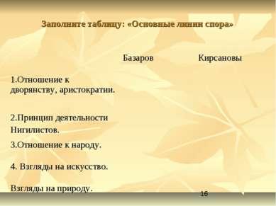 Заполните таблицу: «Основные линии спора» Базаров Кирсановы 1.Отношение к дво...