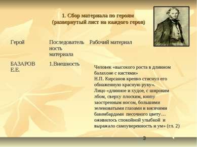 1. Сбор материала по героям (развернутый лист на каждого героя) Человек «высо...