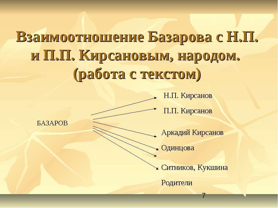 Взаимоотношение Базарова с Н.П. и П.П. Кирсановым, народом. (работа с текстом...