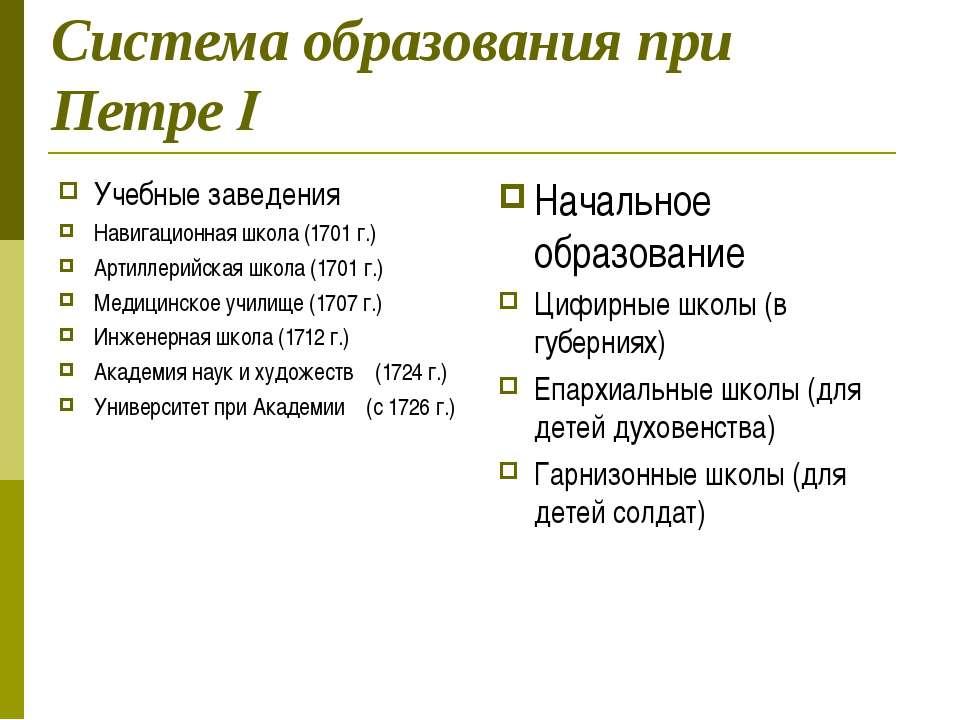 Система образования при Петре I Учебные заведения Навигационная школа (1701 г...