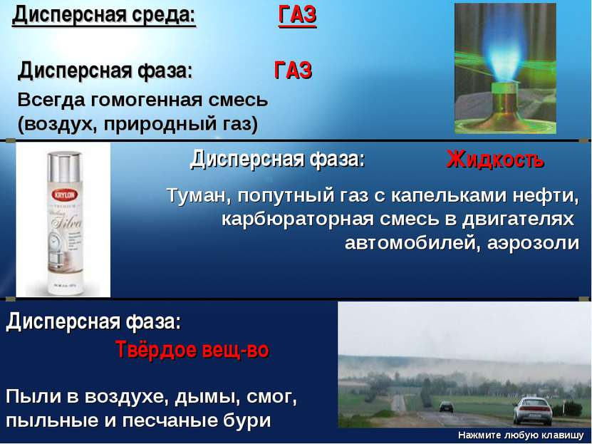 Дисперсная среда: ГАЗ Дисперсная фаза: ГАЗ Всегда гомогенная смесь (воздух, п...