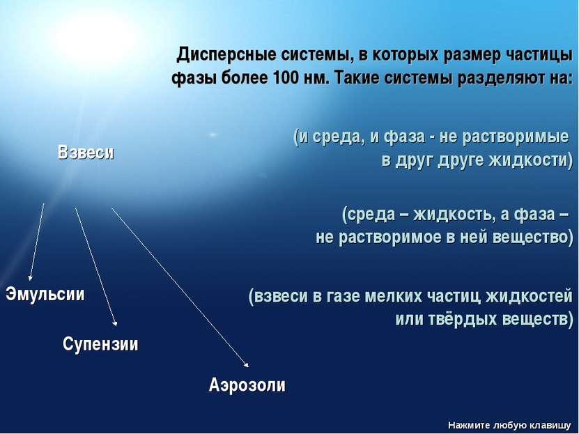 Взвеси Эмульсии Супензии Аэрозоли Дисперсные системы, в которых размер частиц...
