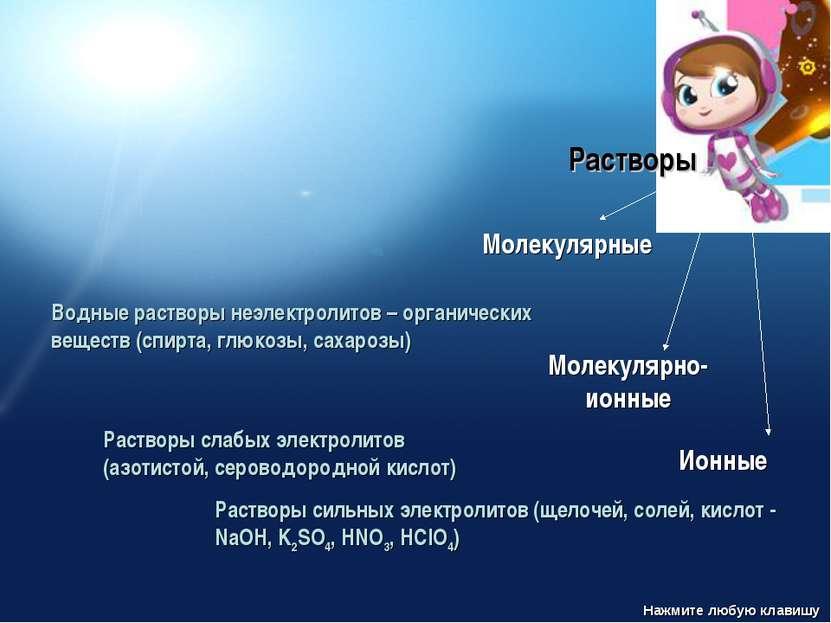 Молекулярные Молекулярно- ионные Ионные Растворы Водные растворы неэлектролит...