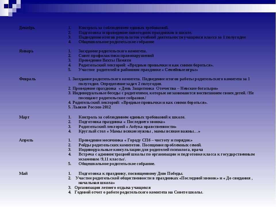 Декабрь Контроль за соблюдением единых требований. Подготовка и проведение но...