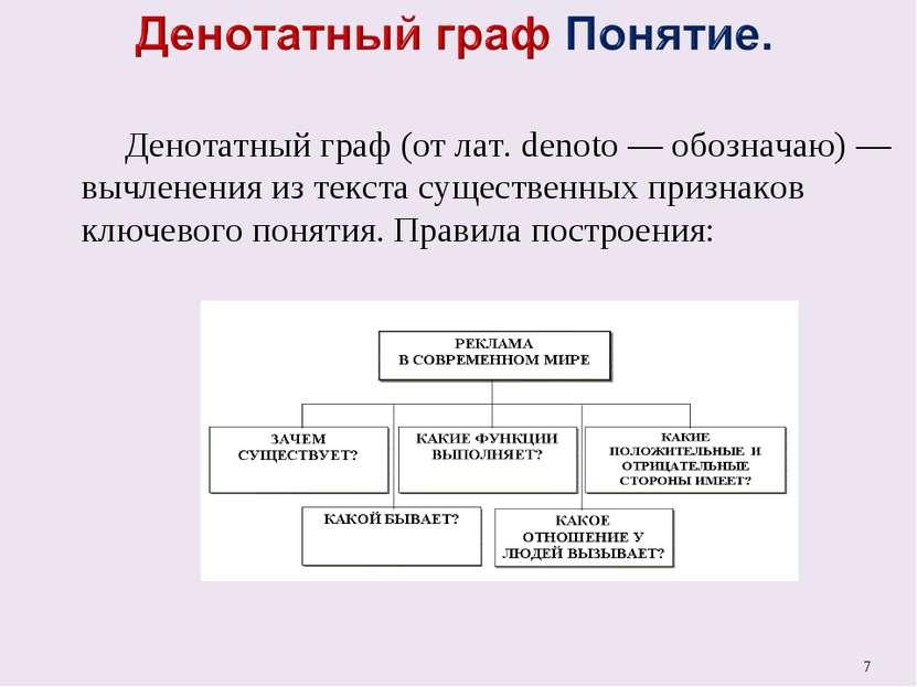 Денотатный граф (от лат. denoto — обозначаю) —вычленения из текста существенн...