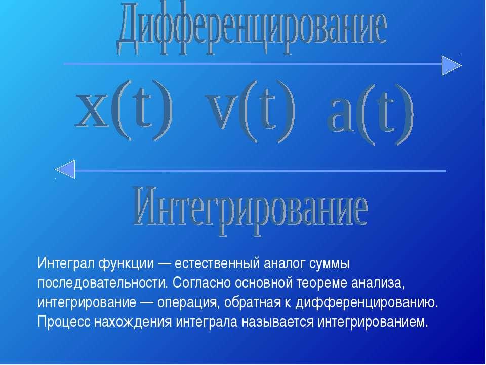 Интеграл функции — естественный аналог суммы последовательности. Согласно осн...