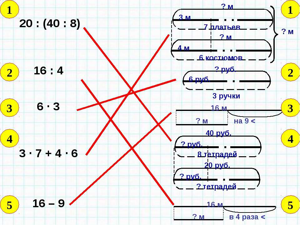 ? м 1 1 2 2 3 3 4 4 5 5 20 : (40 : 8) 16 : 4 6 · 3 3 · 7 + 4 · 6 16 – 9