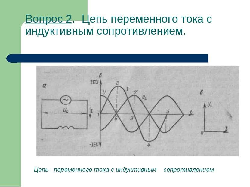 Вопрос 2. Цепь переменного тока с индуктивным сопротивлением. Цепь переменног...